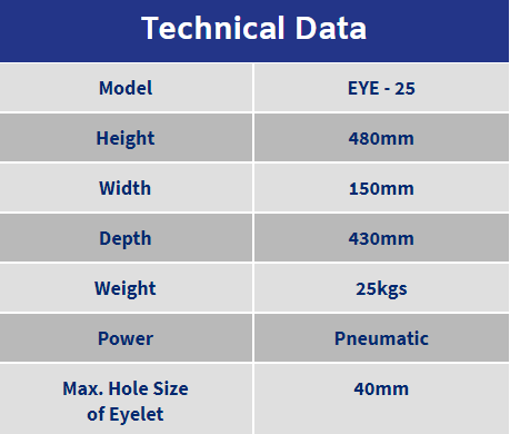 eye-25 tech data